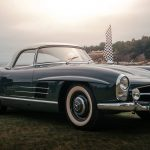 Methods to Efficiently Personal a Basic Classic Automotive